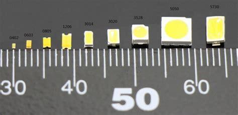 dioda led wymiary dioda led cob jakiej może być mocy elektroda pl