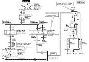 1999 Ford F 250 Wiring Diagram 1999 F250 Super Duty Radio Wiring Diagram 1999 Free