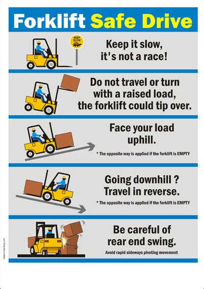 Farm Kitchen Design forklift safety poster forklfit safe drive safety