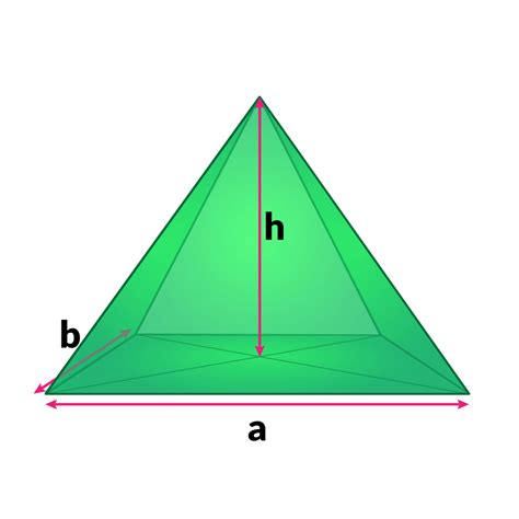 volume pyramid surface area formulas and volume formulas of 3d shapes