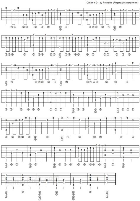 tutorial guitar canon 270 best images about gitara on pinterest more acoustic