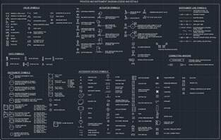 process and instrument diagram legend and details free