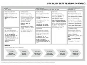 Product Testing Template by The 1 Page Usability Test Plan David Travis Medium