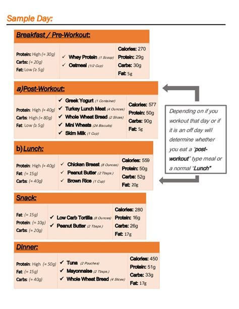 10g carbohydrates client template 1 1