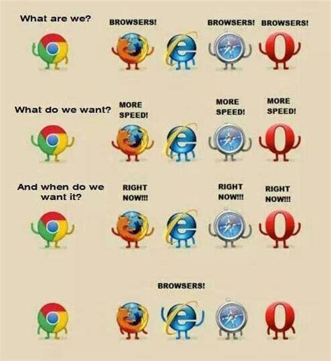 Internet Explorer Meme - browsers protest internet explorer know your meme