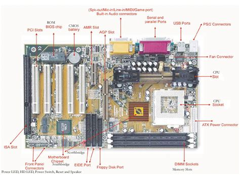 atx motherboard diagram everything about computers board