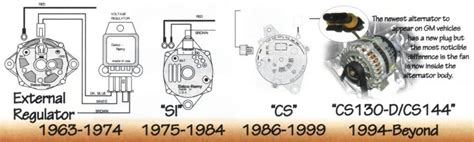 gm alternator identification