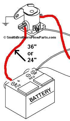 meyer plow power wire battery  solenoid  welding cable