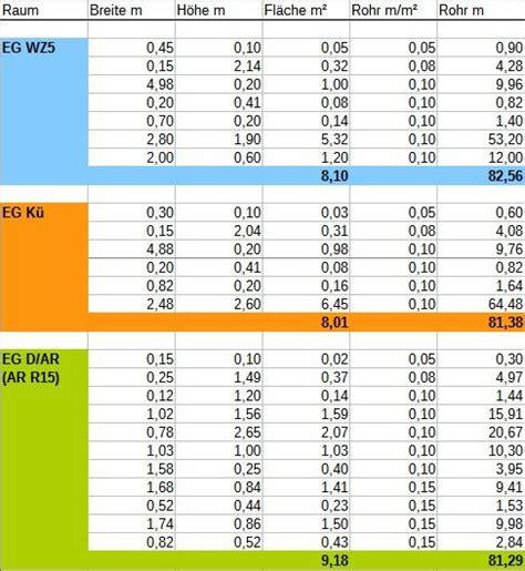 Was Kostet Eine Fußbodenheizung Pro M2 fu 223 bodenheizung kosten pro m2 28 images deckenheizung