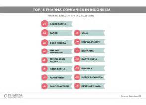 Top Mba In Japan by Factory Locations In Japan Pharmaceutical Wiring