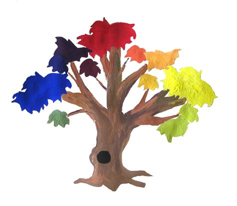 color wheel tree what your web design says about you designfollow