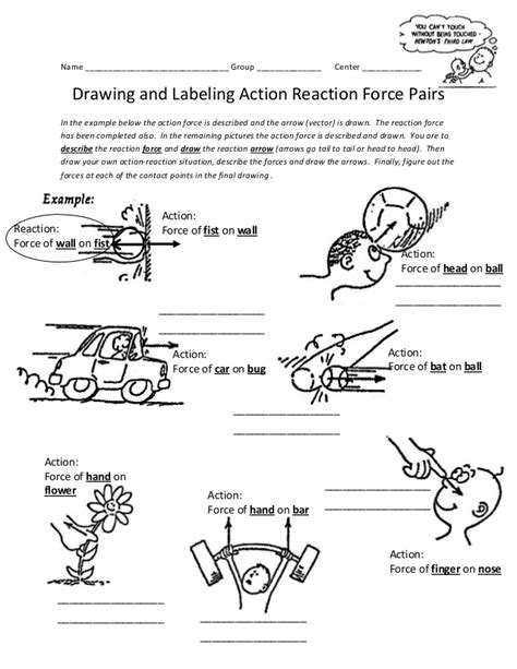 Identifying Forces Worksheet Answers by Actionreactionworksheet