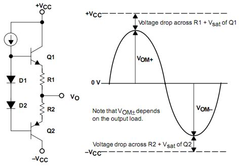 output voltage swing of op op maximum voltages of an op comparator