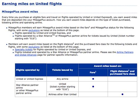 united airlines bag weight limit united airlines baggage weight united airlines check in
