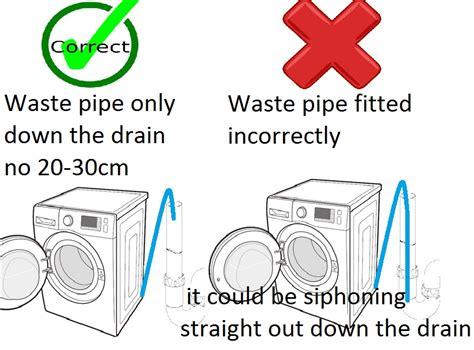 defy washing machine wiring diagram wiring diagram