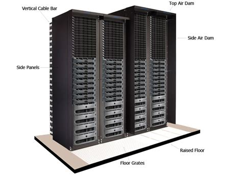 How Many U In A Rack by How Can A Server Rack Be The Server Rack Faq