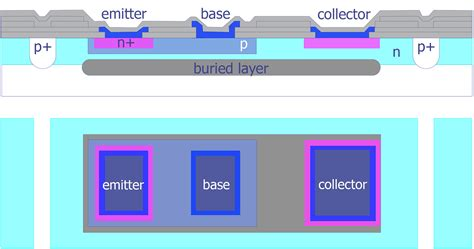 bipolar transistor layout device recognition semitracks