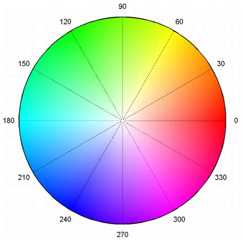 pink color wheel word choice what is pink and what is magenta