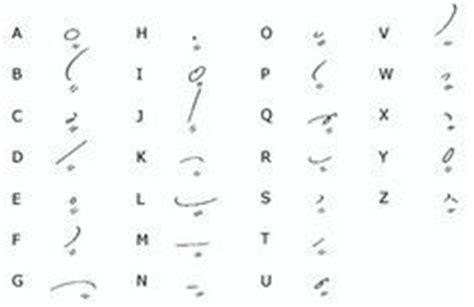 shorthand symbols images shorthand writing