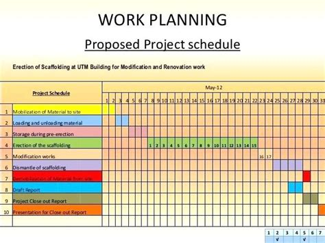 renovation work schedule template project schedule template excel project schedule template