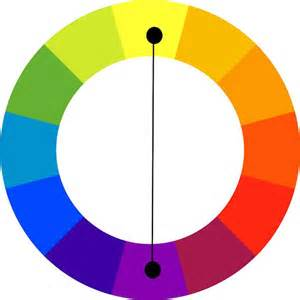 complementary color of purple color theory made simple the basics of color theory in