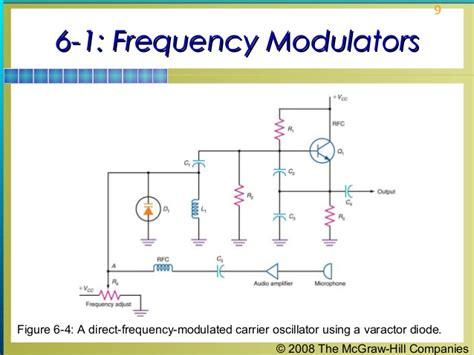 bc548 transistor nedir varactor diode modulator for fm generation 28 images fm generation direct method when the