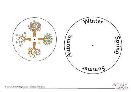 season spinner