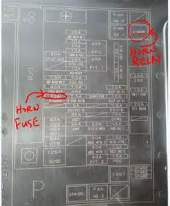 the of a prius fuse box the free printable wiring diagrams