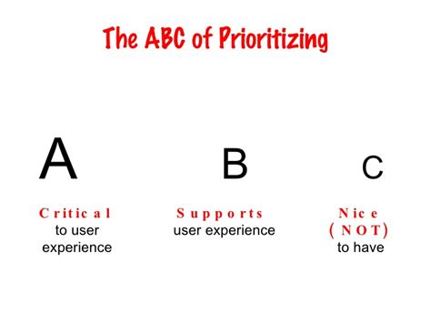 the abc of employee experience what s in it for hr the abc of prioritizing