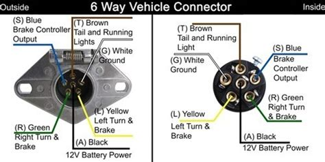 7 pole trailer wiring diagram chevy get free image