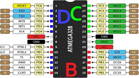 arduino atmega port register control upravlenie portami