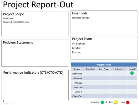 project reports templates six sigma project report template for microsoft powerpoint