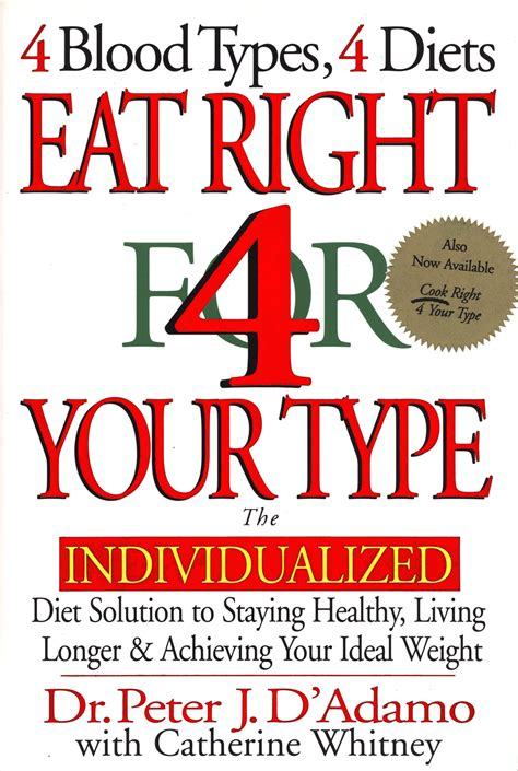 Blood Typr 3 blood type diet review blueprint fitness atlanta
