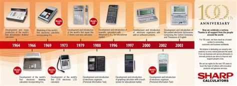 calculator history the history of the calculator frudgereport793 web fc2 com