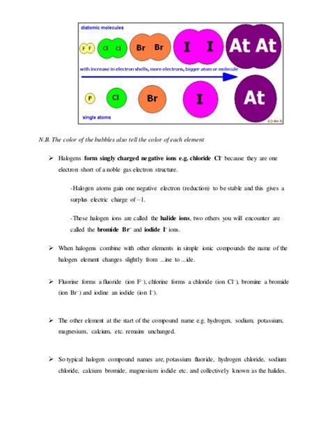 what is the color of sodium color of sodium astatide ioduro di sodio