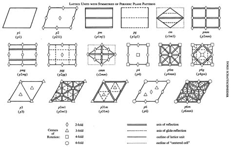 pattern types in ooad diagram of types images how to guide and refrence
