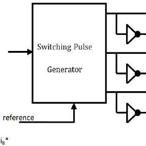 pulse generator block diagram three phase voltage and current waveform of pmsg with