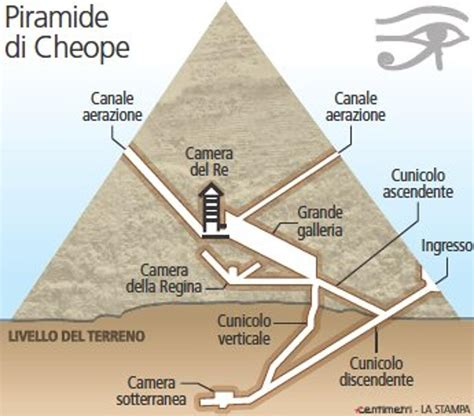 interno piramidi piramide di cheope conto alla rovescia per la scoperta