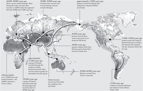 nature of migration pattern in nigeria out of africa the peopling of continents and islands