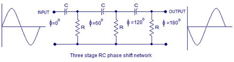 transistor lifier phase shift transistor phase shift oscillator rc phase shift network and rc phase shift oscillator using opap