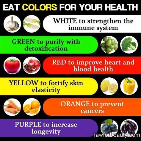 healthy colors 74 best images about colors of fruits vegetables and