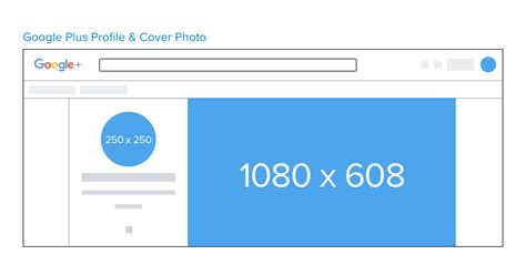 profile picture size social media image sizes dimensions reference