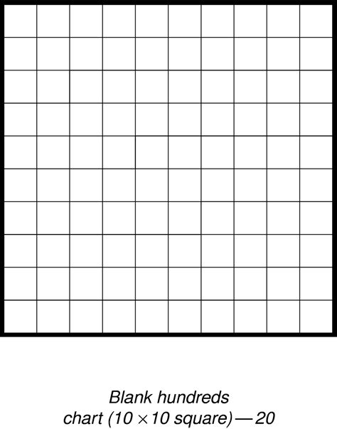 printable hundreds multiplication chart 5 best images of blank table chart 5 printable blank 3