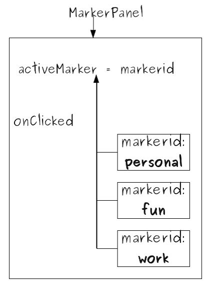 qml repeater layout le guide de dveloppement d application de bureau avec qt quick