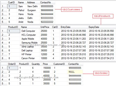 Linq Join Tables by Sql Joins With C Linq
