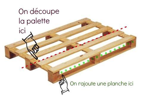 Comment Poncer Un Meuble 981 by Faire Une Etagere En Palette Fm39 Montrealeast