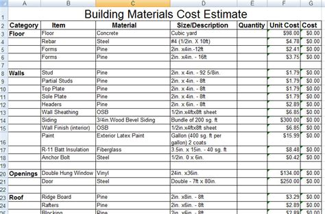 building materials estimator doc 10741347 construction estimate