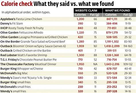 Charming Olive Garden Calorie Counter #1: Article-2300134-18F5E968000005DC-865_634x434.jpg