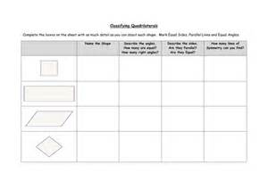 classifying quadrilaterals by ceejaypee uk teaching