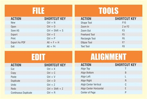 corel draw x5 shortcut keys pdf corel draw x6 keyboard shortcuts pdf 2011 volkswagen golf